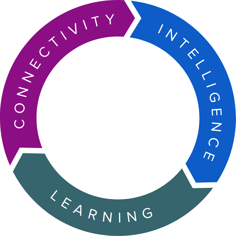 Connect Intelligence Learning